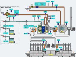 Produrre vapore con energia recuperata